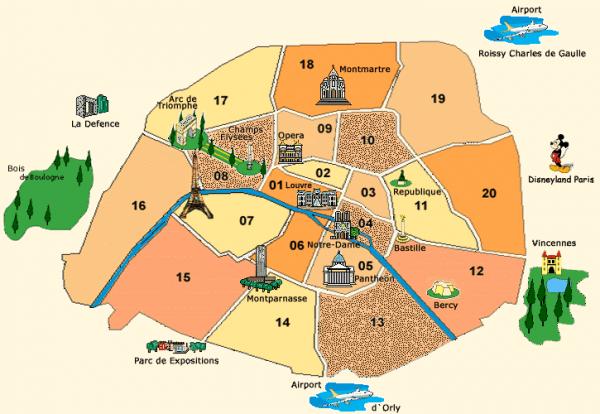 Onde ficar em Paris arrondissements